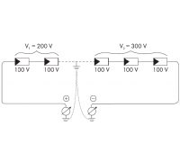 Solve ISO or insulation fault of Solar PV System